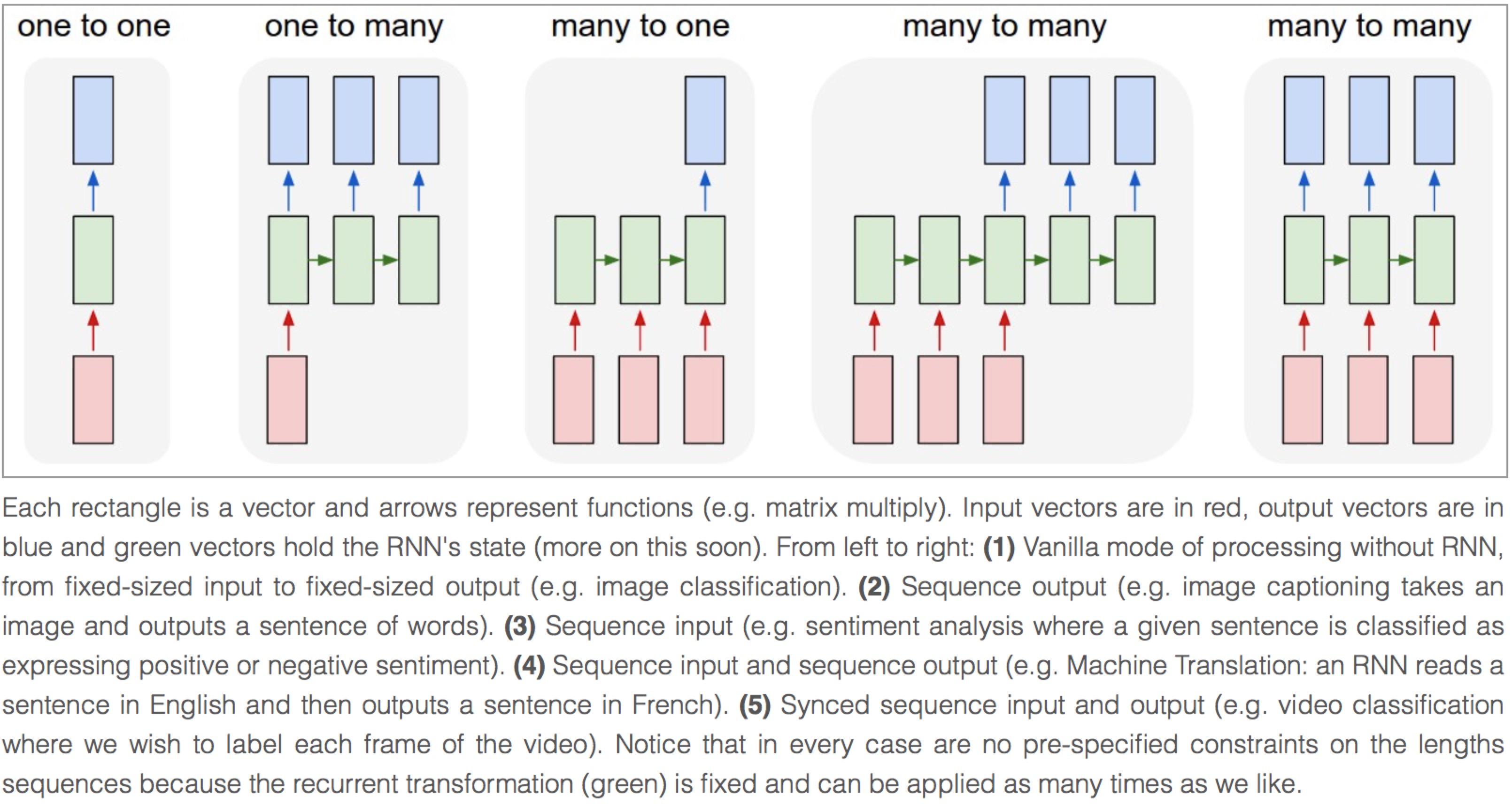 Tutorial — TensorLayer 1 2 3 documentation
